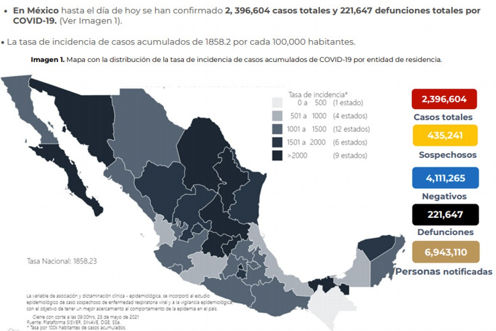 muertes covid mexico